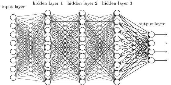 deepneural-net