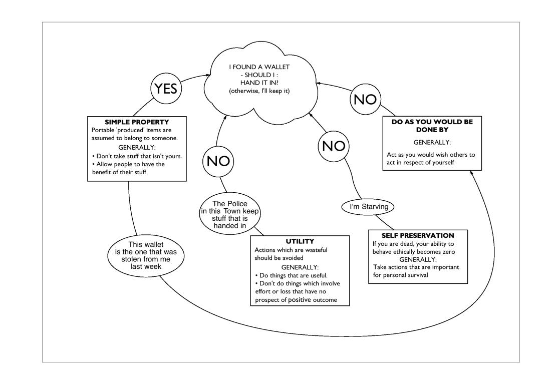 simpleNetwork